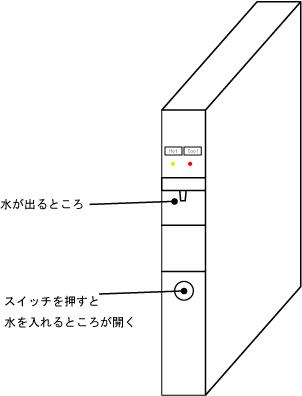 薄型ウォーターサーバー