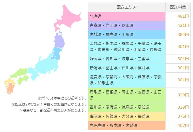 富士おいしい水の送料