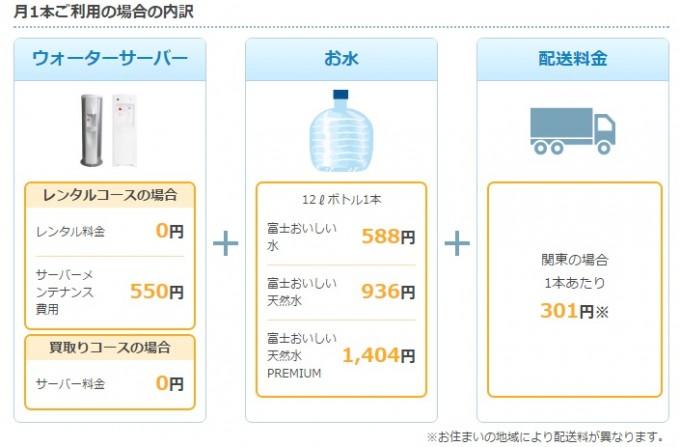 富士おいしい水の料金